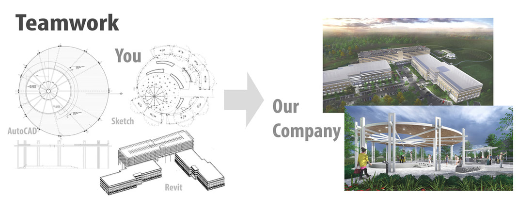 teamwork with you and my company showing idea to visualization graphics of a courtyard and a large building with landscape design